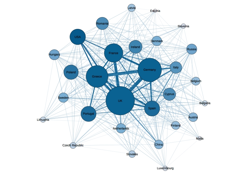 Guardian Online Nations Network EU Crisis 2011-2013