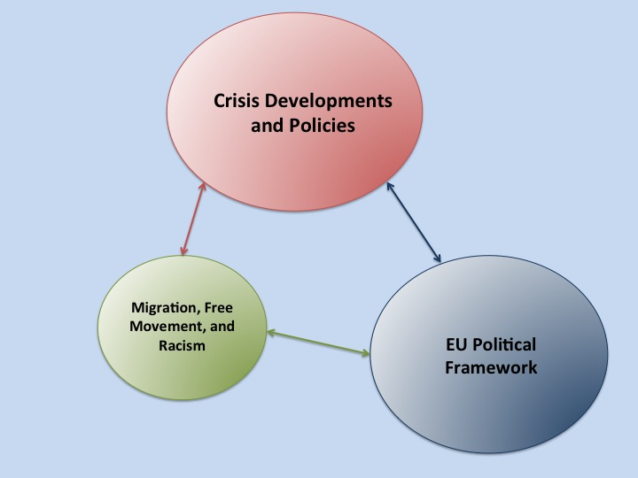 conflict areas during eurozone crisis